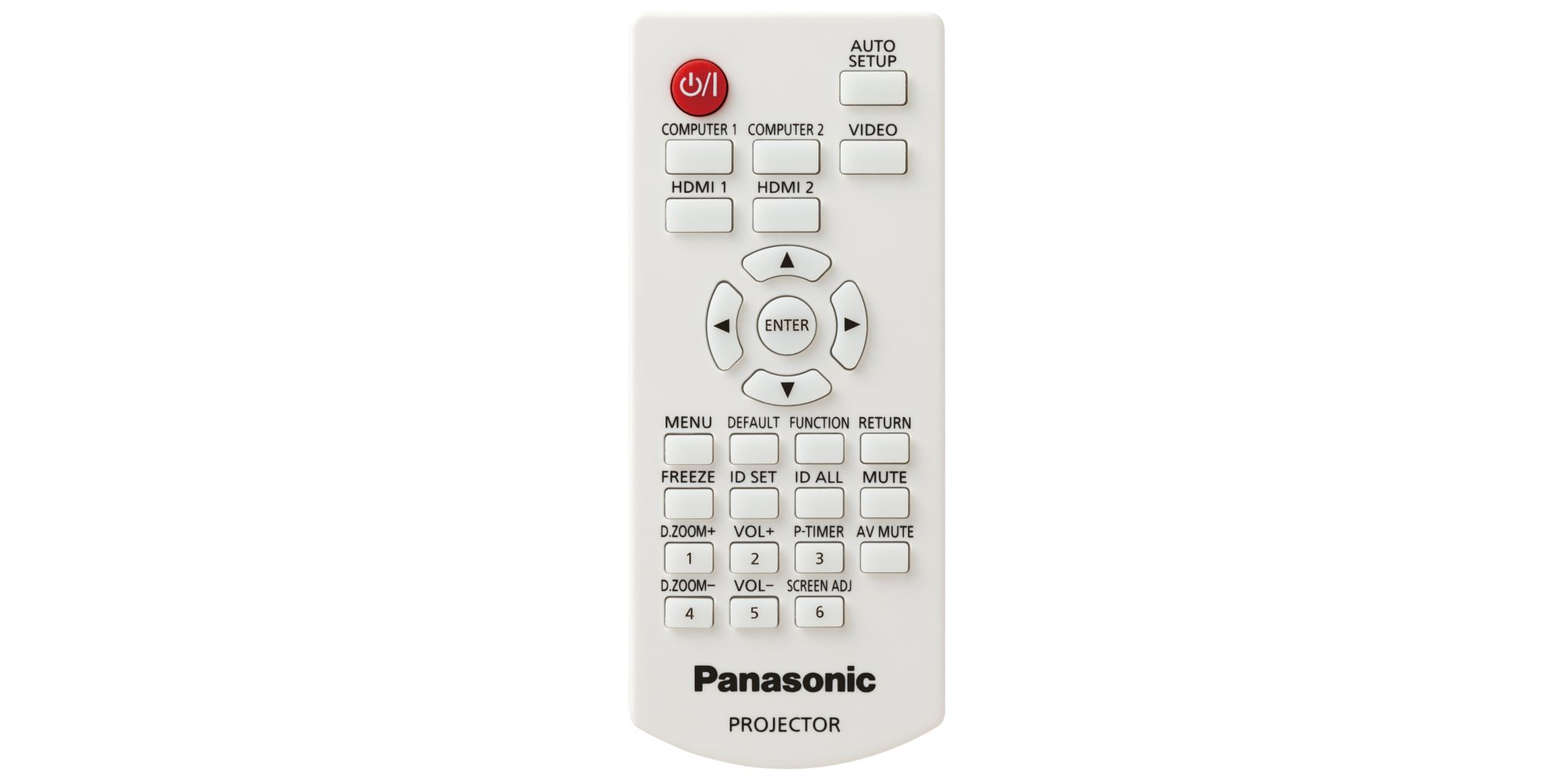 Пульт ДУ проектора Panasonic PT-VW540E